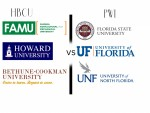 HBCUs vs PWIs: The Underlying Difference