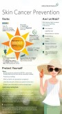 Limiting exposure to sun can prevent skin cancer