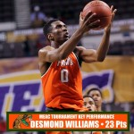 Rattlers lose In the Opening Round of the MEAC Tournament