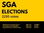 SGA election statistics and runoff