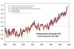 Global warming still a threat