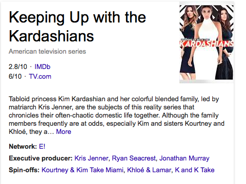 I've Been Keeping up with the Kardashians