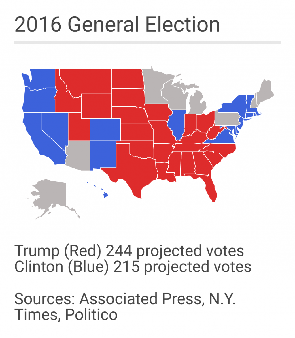 State-by-State Results for the 2016 General Election