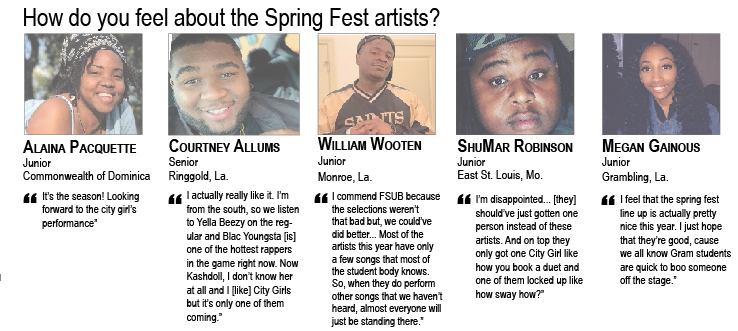 TALK BACK: How do you feel about the Spring Fest artists?