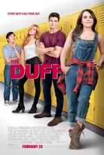 Debunking The Duff: An insult to self-esteem above all