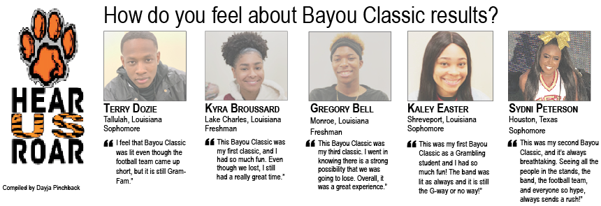 Talk Back: How do you feel about Bayou Classic results?