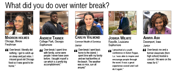TALK BACK: What did you do over winter break?