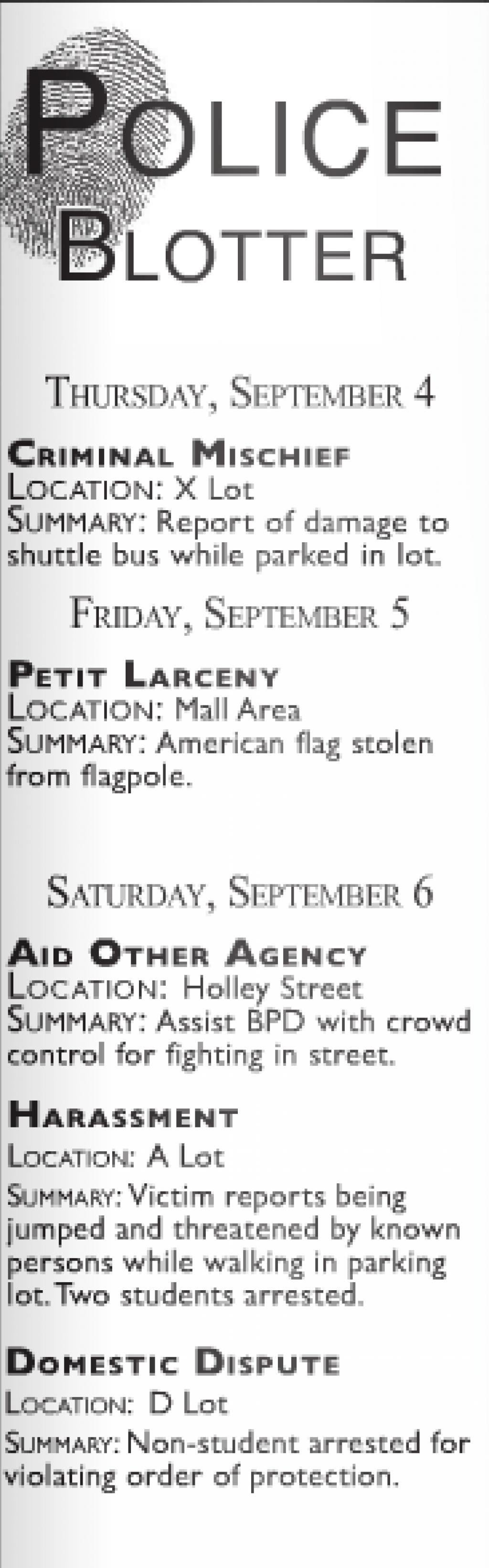 Police Blotter, 09/04/14 - 09/09/14