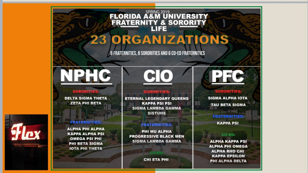 4a0f018db3 Listed are the organizations that are active to be a part of the 3 active  councils this semester